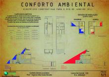 TRABALHO DE CONFORTO AMBIENTAL